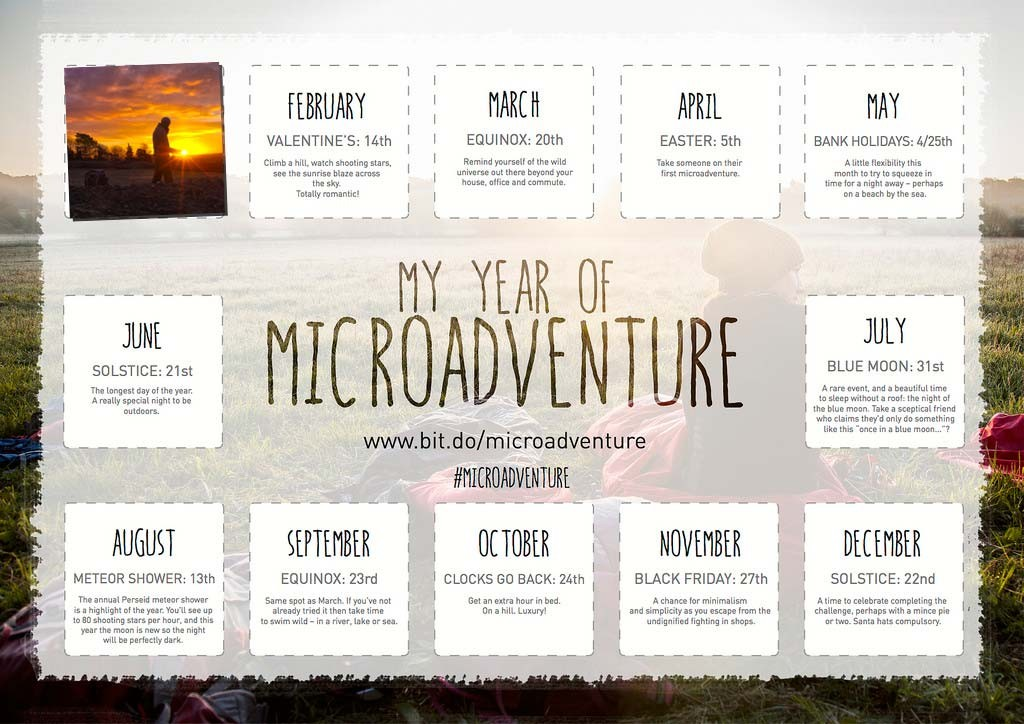 Jnuary, My Year of Microadventure - MYOM