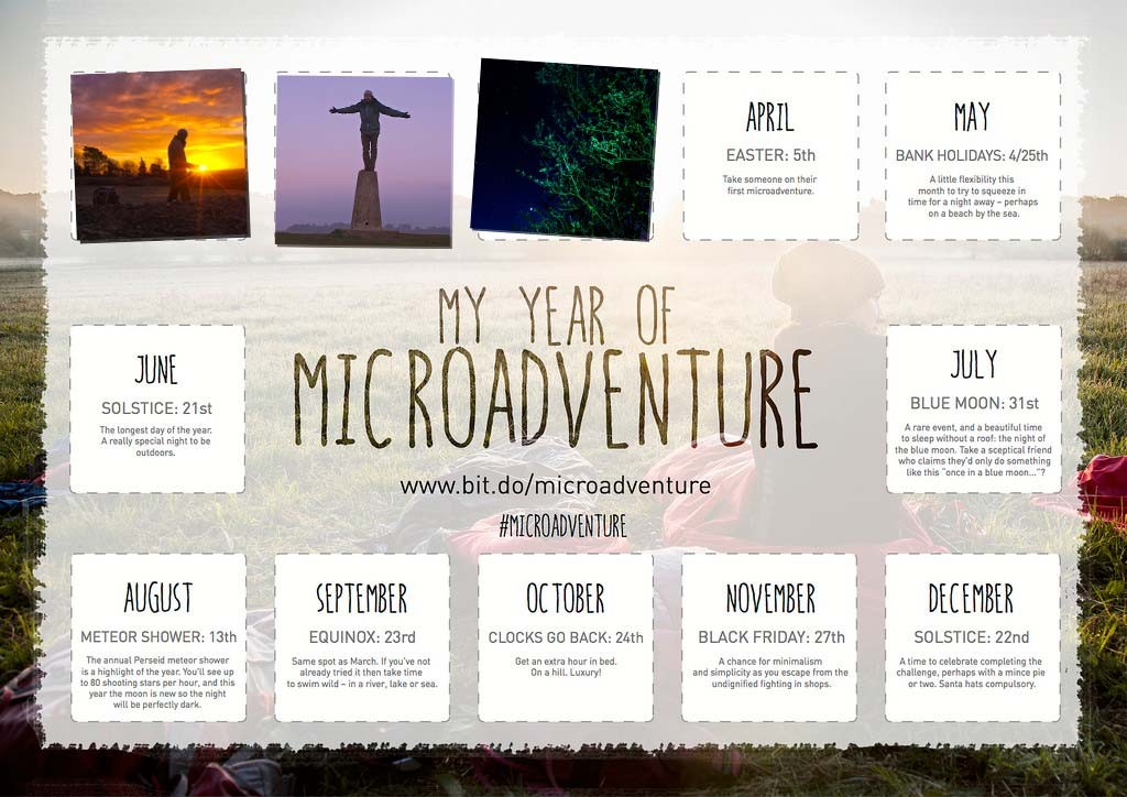March, My Year of Microadventure - #YYOM