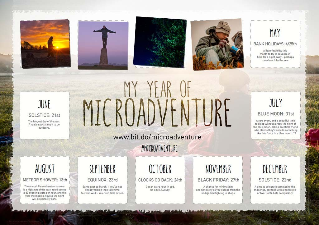 April, My Year of Microadventure - #YYOM